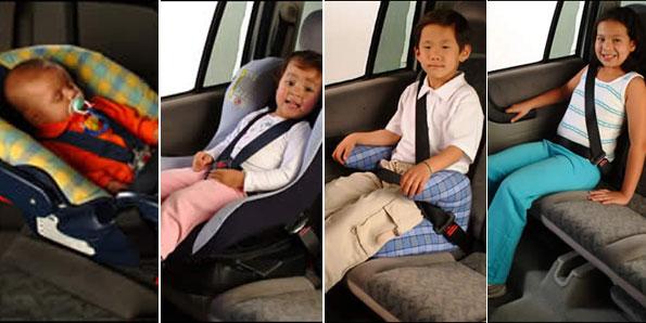 Diferentes Assentos de Segurança. Via Google imagens / Dia das crianças